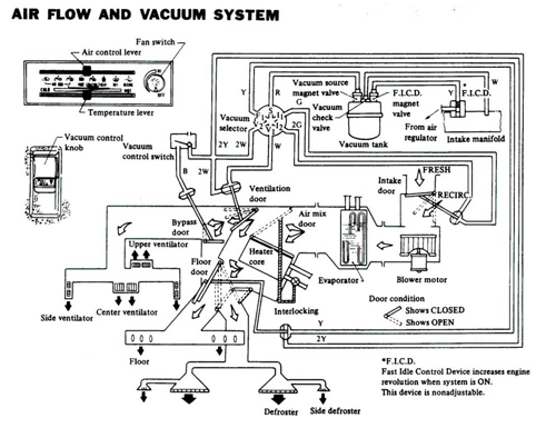 auto to manual conversion9 png rh xenonzcar com Central Air Conditioning Diagram Air Conditioning Wiring Diagrams