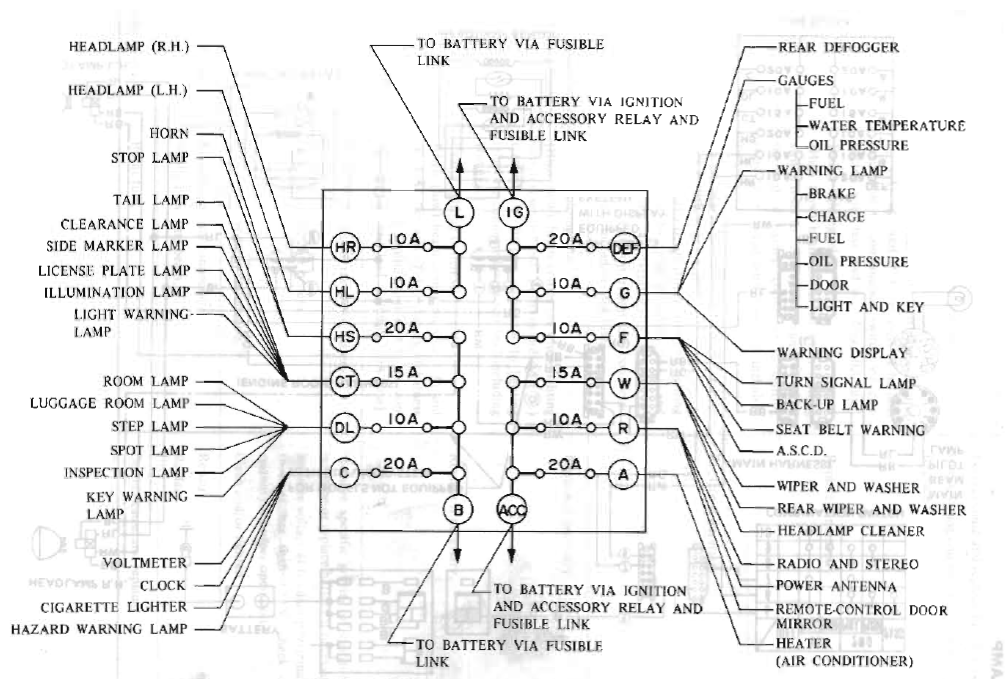 79fusesfull xenonzcar com 280zx s130 fuse and relay locations 1983 datsun 280zx turbo wiring diagrams at bayanpartner.co