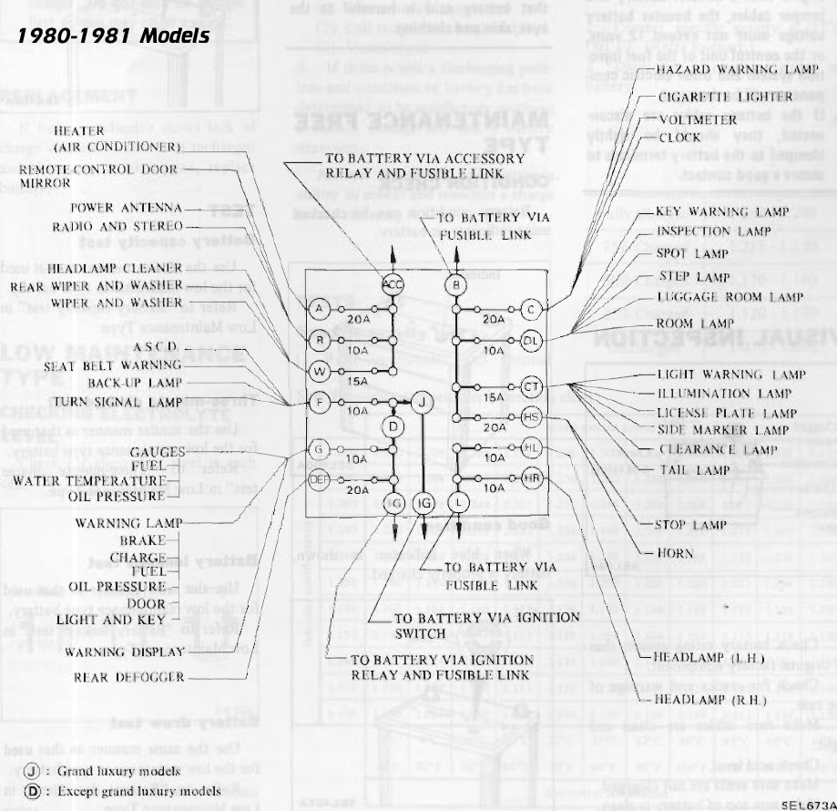 1980 and 1981 fuse box layout, click to open larger