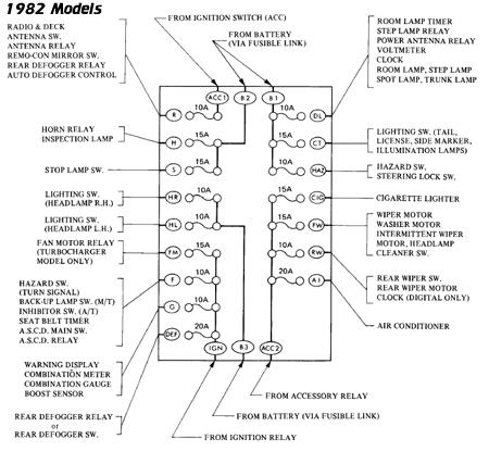 280z wiper motor wiring diagram xenonzcar com 280zx s130 fuse and relay locations  xenonzcar com 280zx s130 fuse and relay locations