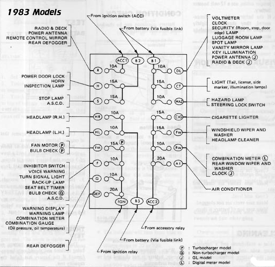 1983 fuse box layout, click to open larger