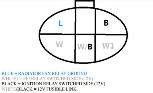 Super Xenonzcar Com Vg30De Tt And Rbxxde Tt Wiring Guide Wiring Digital Resources Inamapmognl
